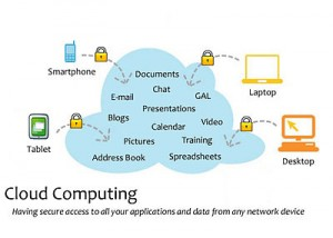 cloud-computing5